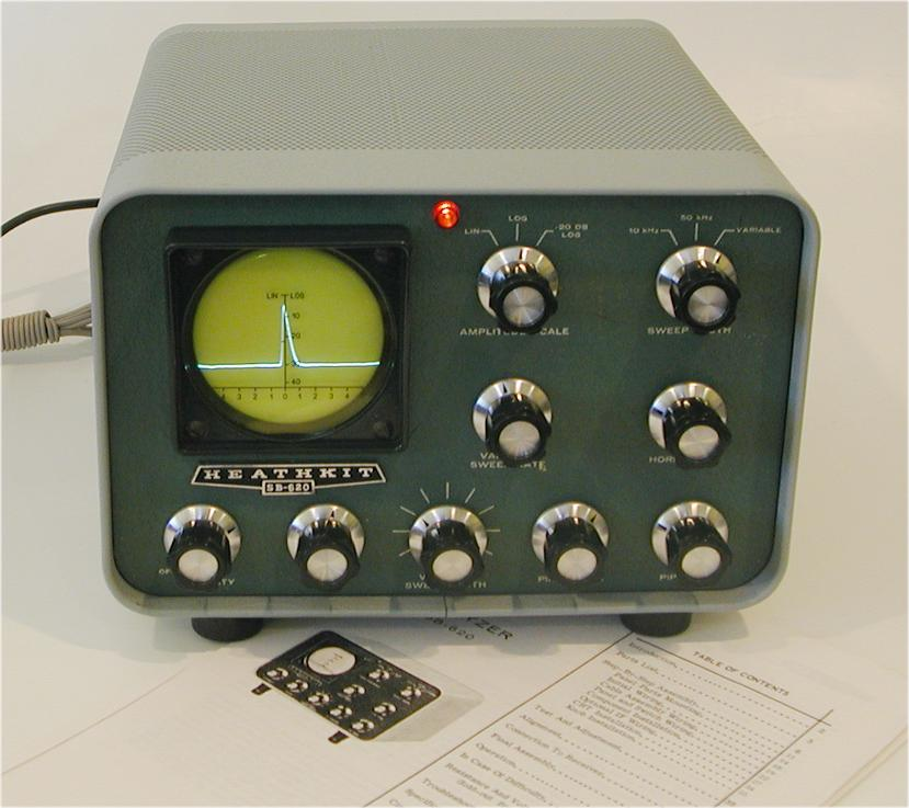 Heathkit Panadapter – Quotes of the Day